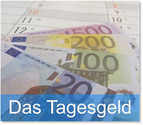 Tagesgeld